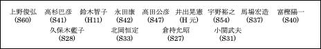 2018北海道支部2
